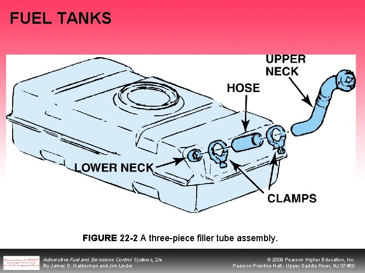 FUEL TANKS FIGURE 22 -2 A three-piece filler tube assembly. Automotive Fuel and Emissions