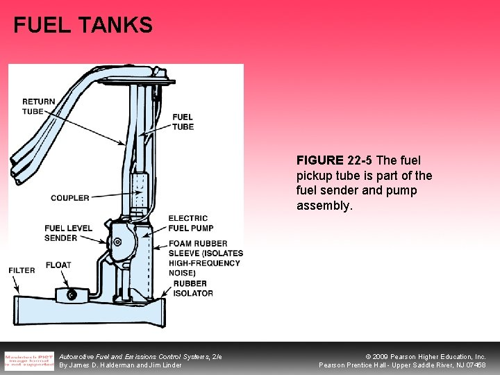 FUEL TANKS FIGURE 22 -5 The fuel pickup tube is part of the fuel