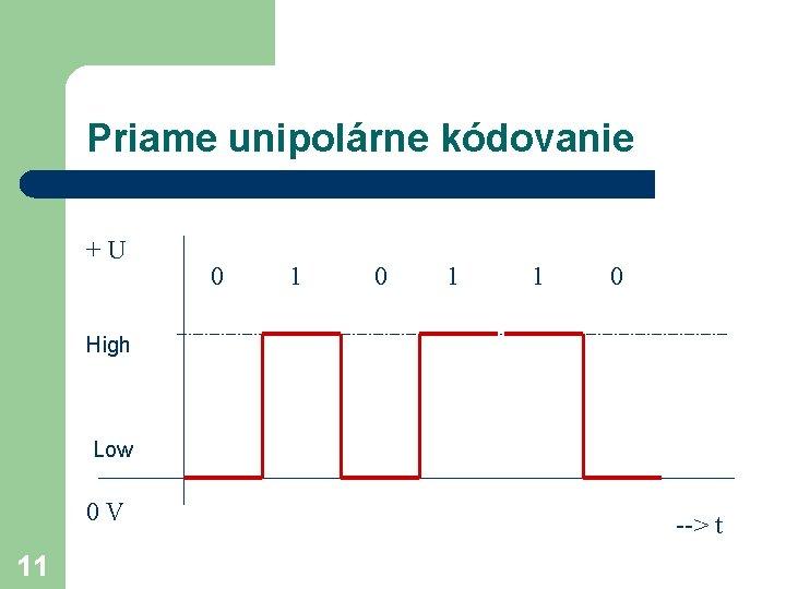 Priame unipolárne kódovanie +U 0 1 1 0 High Low 0 V 11 -->