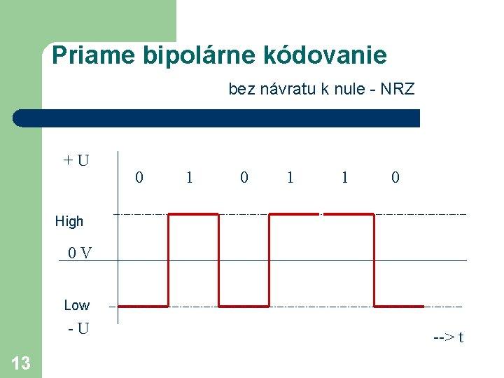 Priame bipolárne kódovanie bez návratu k nule - NRZ +U 0 1 1 0