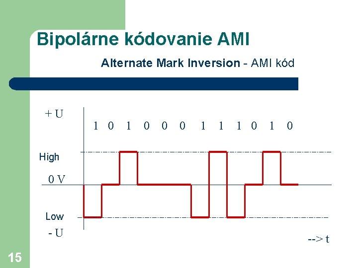 Bipolárne kódovanie AMI Alternate Mark Inversion - AMI kód +U 1 0 0 0