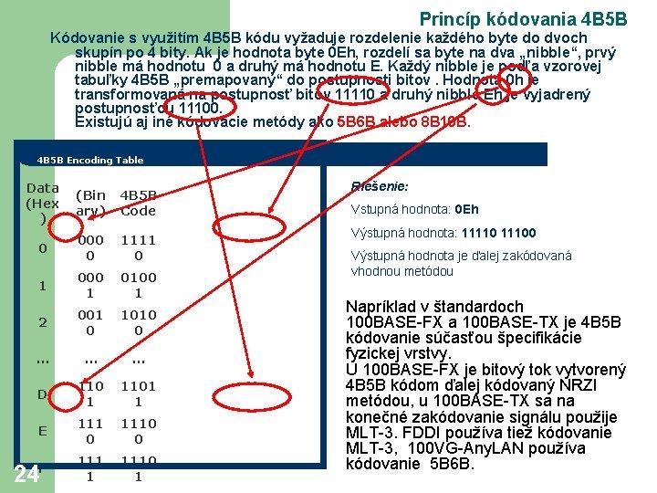 Princíp kódovania 4 B 5 B Kódovanie s využitím 4 B 5 B kódu