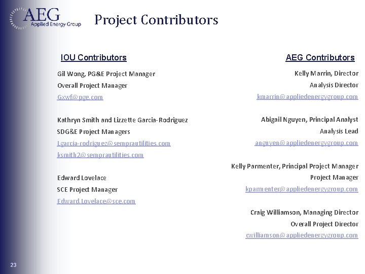 Project Contributors IOU Contributors Gil Wong, PG&E Project Manager Overall Project Manager Gxwf@pge. com