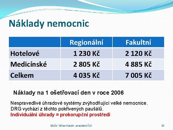 Náklady nemocnic Hotelové Medicínské Celkem Regionální 1 230 Kč 2 805 Kč 4 035