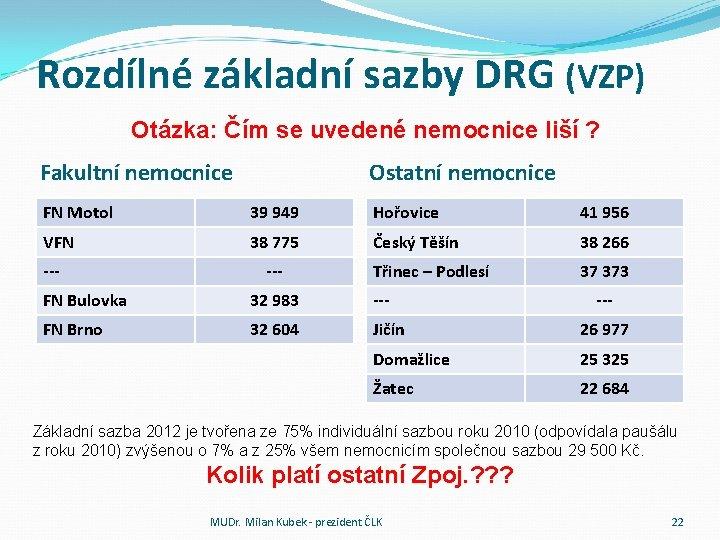 Rozdílné základní sazby DRG (VZP) Otázka: Čím se uvedené nemocnice liší ? Fakultní nemocnice