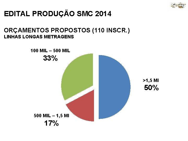 EDITAL PRODUÇÃO SMC 2014 ORÇAMENTOS PROPOSTOS (110 INSCR. ) LINHAS LONGAS METRAGENS 100 MIL