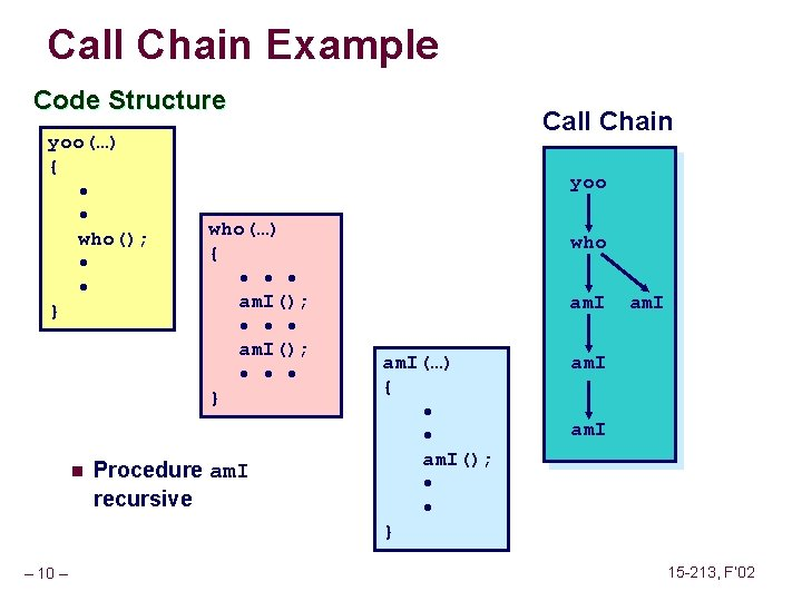 Call Chain Example Code Structure yoo(…) { • • who(); • • } n