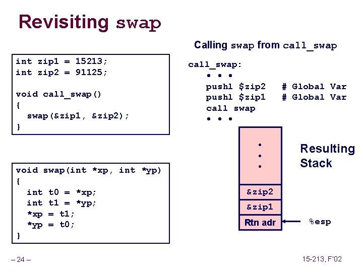 Revisiting swap Calling swap from call_swap int zip 1 = 15213; int zip 2