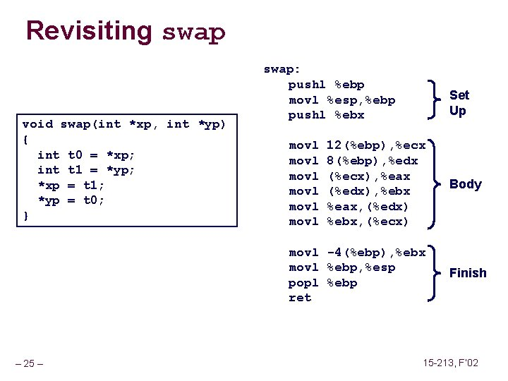 Revisiting swap void swap(int *xp, int *yp) { int t 0 = *xp; int