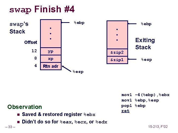 swap Finish #4 %ebp swap's Stack %ebp • • • 12 yp &zip 2