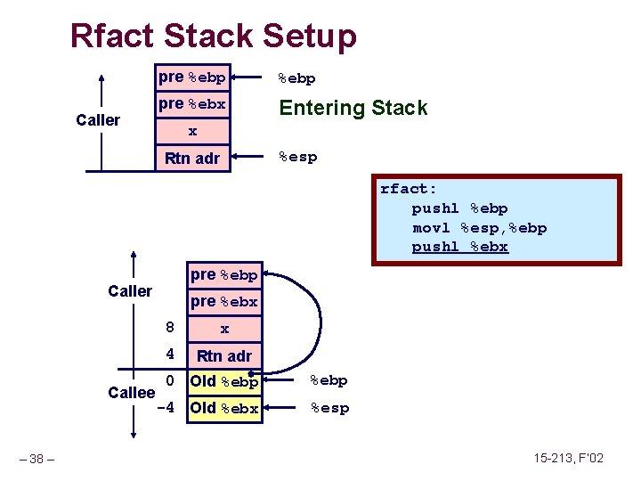 Rfact Stack Setup Caller pre %ebp pre %ebx Entering Stack x Rtn adr %esp
