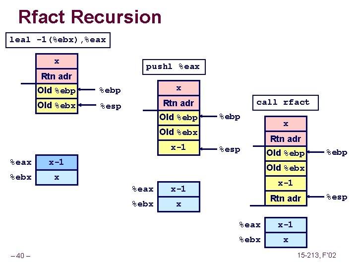 Rfact Recursion leal -1(%ebx), %eax x pushl %eax Rtn adr Old %ebp x Old