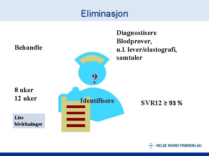 Eliminasjon Diagnostisere Blodprøver, u. l. lever/elastografi, samtaler Behandle ? 8 uker 12 uker Lite