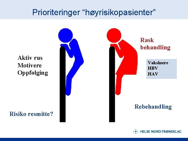 """Prioriteringer """"høyrisikopasienter"""" Rask behandling Aktiv rus Motivere Oppfølging Vaksinere HBV HAV Rebehandling Risiko resmitte?"""