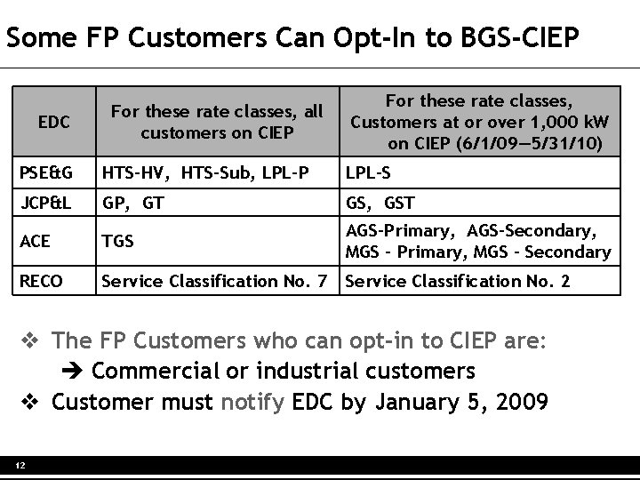 Some FP Customers Can Opt-In to BGS-CIEP EDC For these rate classes, all customers