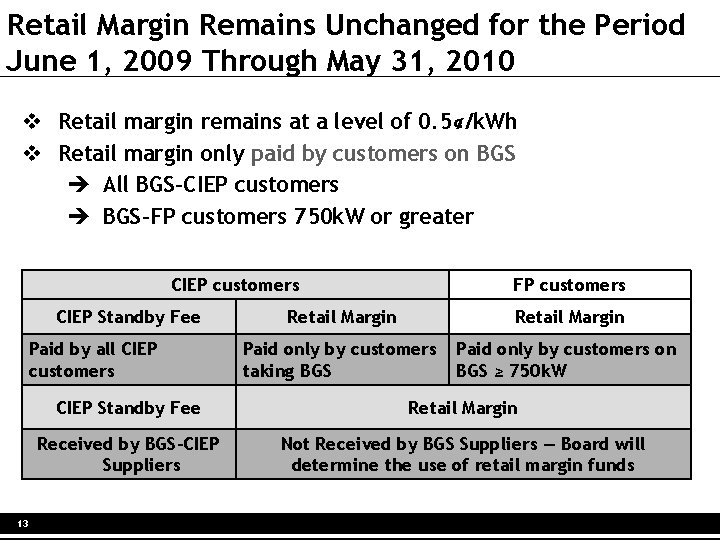 Retail Margin Remains Unchanged for the Period June 1, 2009 Through May 31, 2010