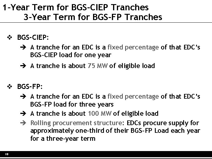 1 -Year Term for BGS-CIEP Tranches 3 -Year Term for BGS-FP Tranches v BGS-CIEP:
