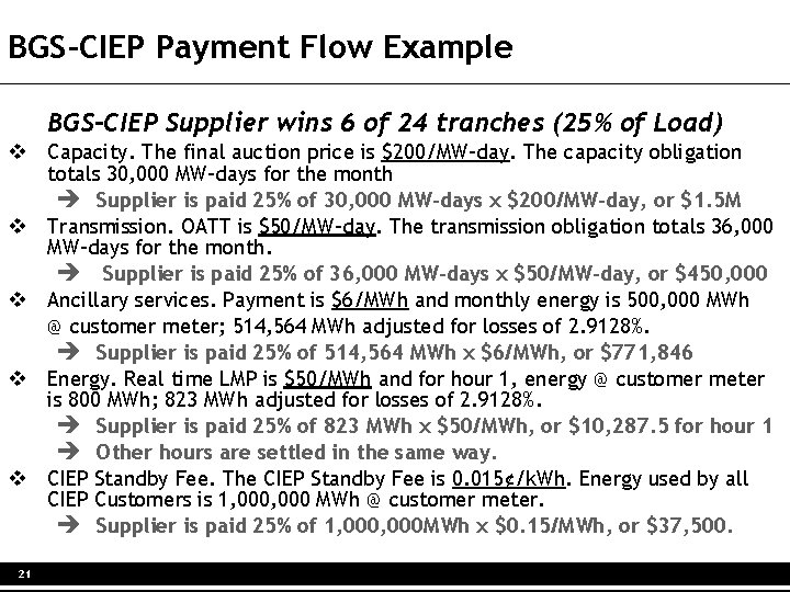 BGS-CIEP Payment Flow Example BGS-CIEP Supplier wins 6 of 24 tranches (25% of Load)