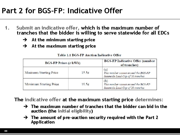 Part 2 for BGS-FP: Indicative Offer 1. Submit an indicative offer, which is the