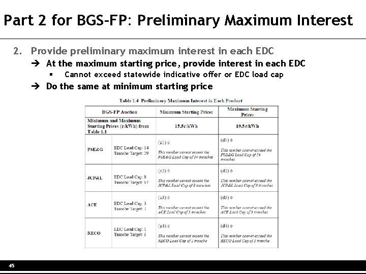 Part 2 for BGS-FP: Preliminary Maximum Interest 2. Provide preliminary maximum interest in each