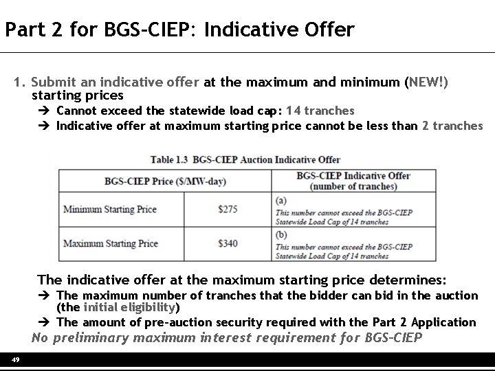 Part 2 for BGS-CIEP: Indicative Offer 1. Submit an indicative offer at the maximum