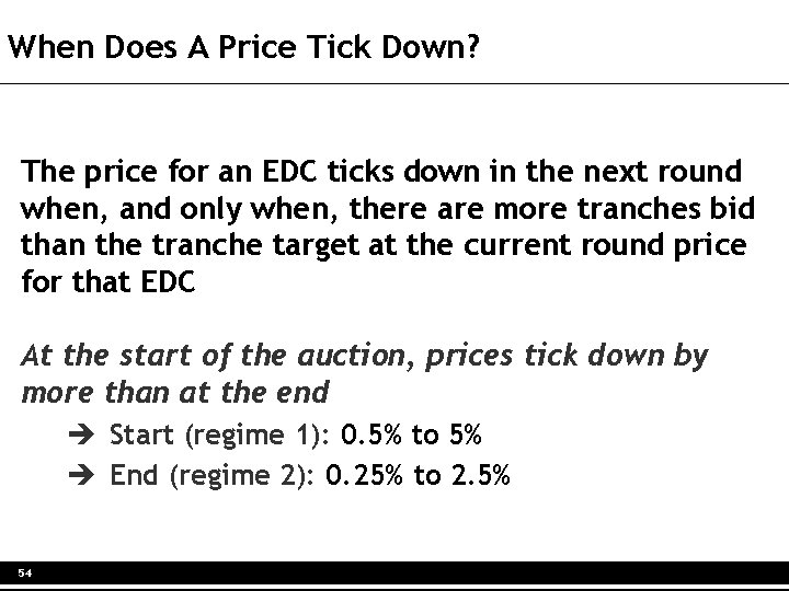When Does A Price Tick Down? The price for an EDC ticks down in