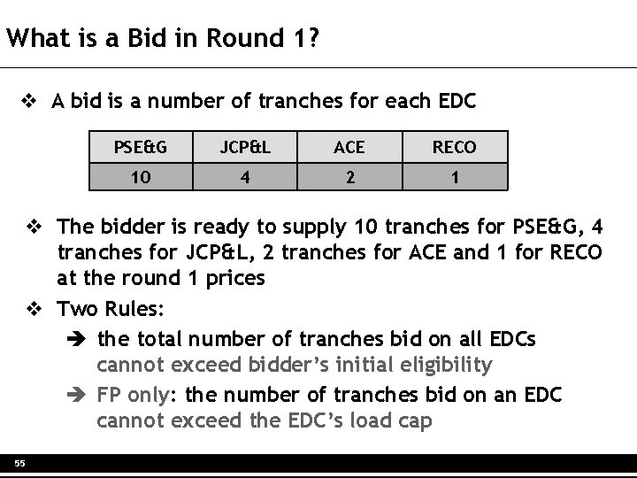 What is a Bid in Round 1? v A bid is a number of