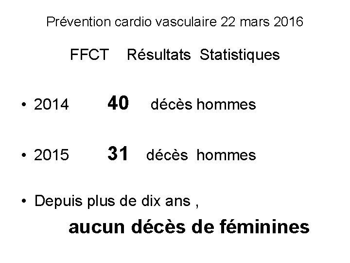 Prévention cardio vasculaire 22 mars 2016 FFCT Résultats Statistiques • 2014 40 décès hommes