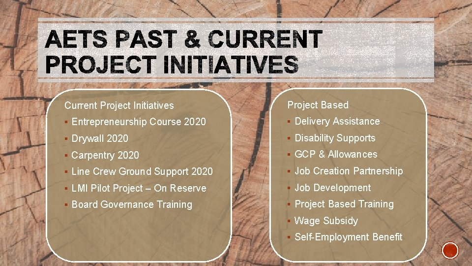 Current Project Initiatives Project Based § Entrepreneurship Course 2020 § Delivery Assistance § Drywall