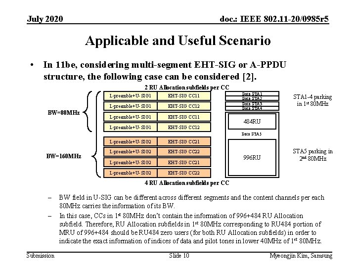 July 2020 doc. : IEEE 802. 11 -20/0985 r 5 Applicable and Useful Scenario