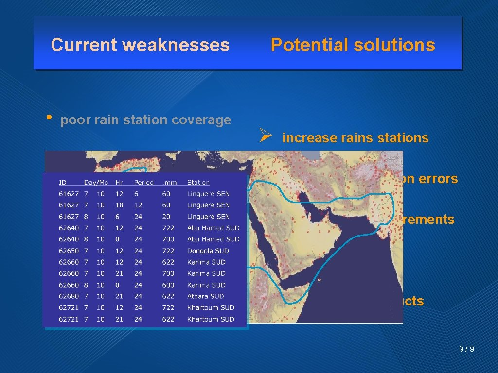 Current weaknesses • • • poor rain station coverage Potential solutions Ø increase rains