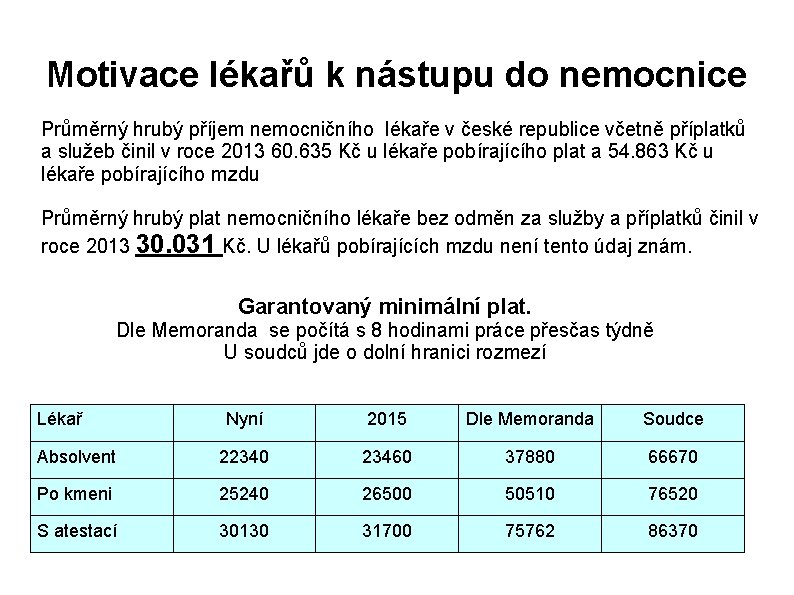 Motivace lékařů k nástupu do nemocnice Průměrný hrubý příjem nemocničního lékaře v české republice
