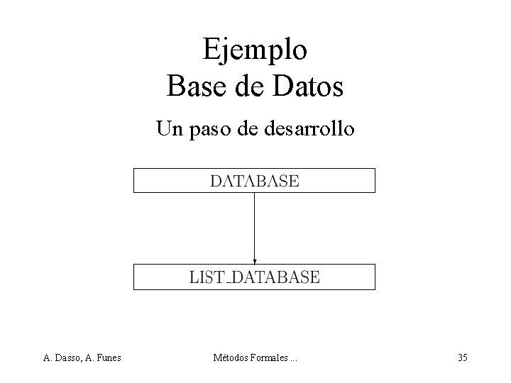 Ejemplo Base de Datos Un paso de desarrollo A. Dasso, A. Funes Métodos Formales.