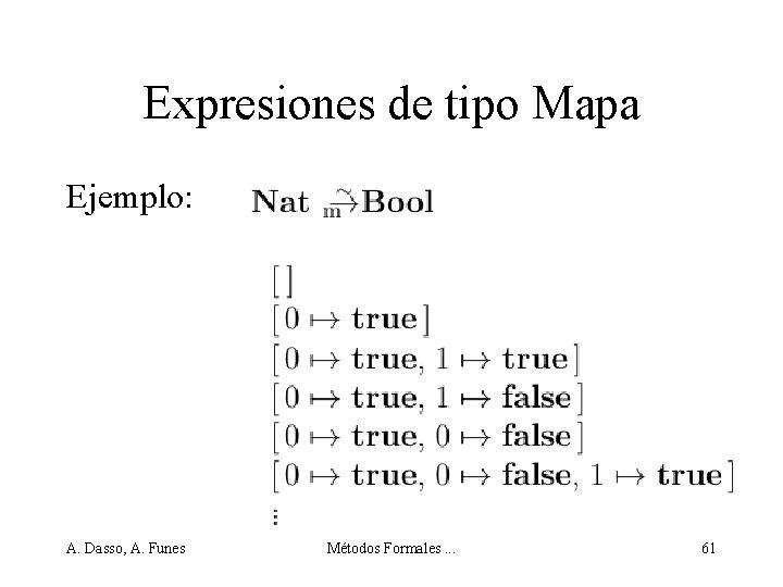 Expresiones de tipo Mapa Ejemplo: A. Dasso, A. Funes Métodos Formales. . . 61