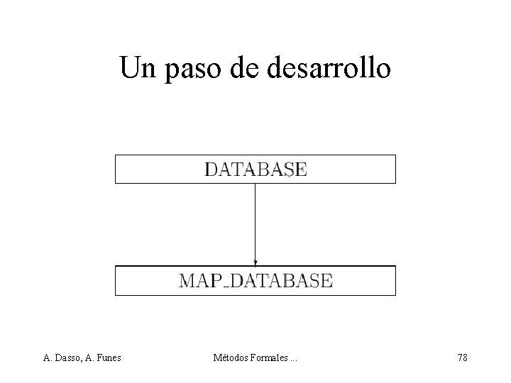 Un paso de desarrollo A. Dasso, A. Funes Métodos Formales. . . 78