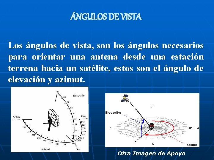 ÁNGULOS DE VISTA Los ángulos de vista, son los ángulos necesarios para orientar una