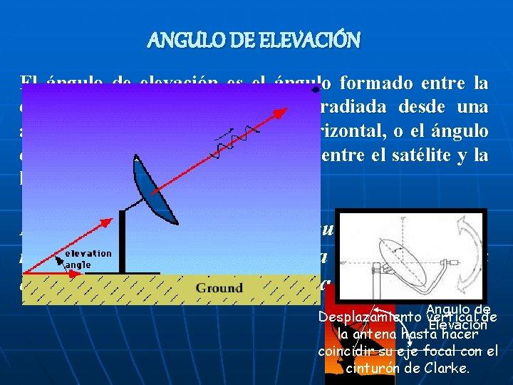 ANGULO DE ELEVACIÓN El ángulo de elevación es el ángulo formado entre la dirección