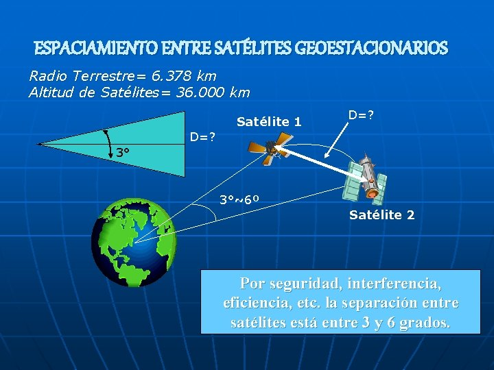ESPACIAMIENTO ENTRE SATÉLITES GEOESTACIONARIOS Radio Terrestre= 6. 378 km Altitud de Satélites= 36. 000