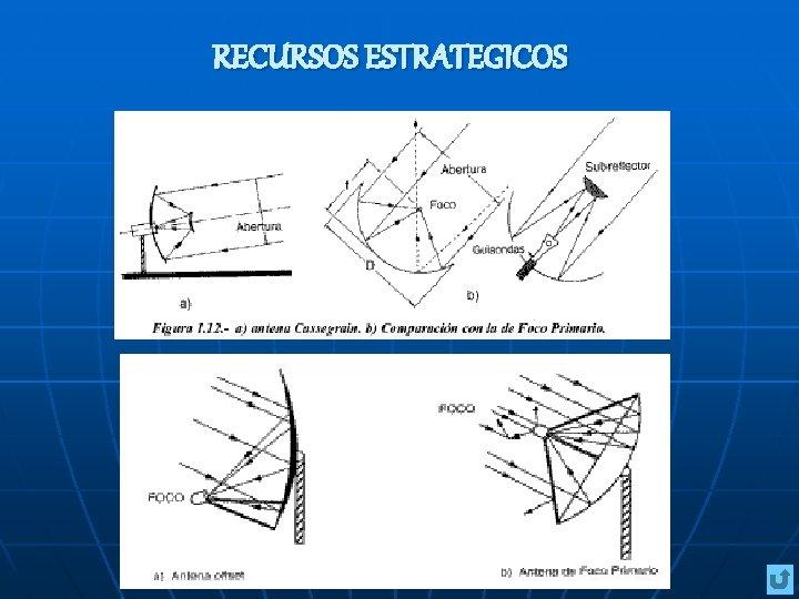 RECURSOS ESTRATEGICOS
