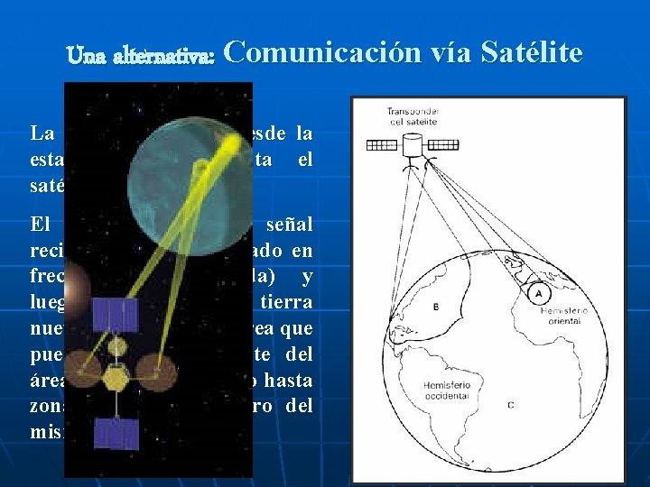Una alternativa: Comunicación vía Satélite La señal estación satélite. es enviada desde terrena hasta