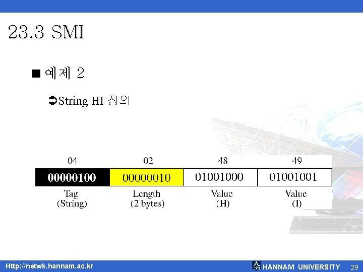 23. 3 SMI <예제 2 ÜString HI 정의 Http: //netwk. hannam. ac. kr HANNAM
