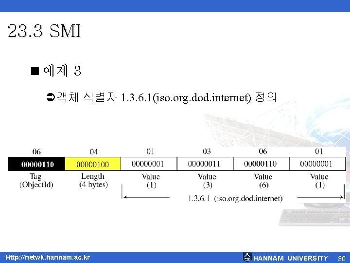 23. 3 SMI <예제 3 Ü객체 식별자 1. 3. 6. 1(iso. org. dod. internet)