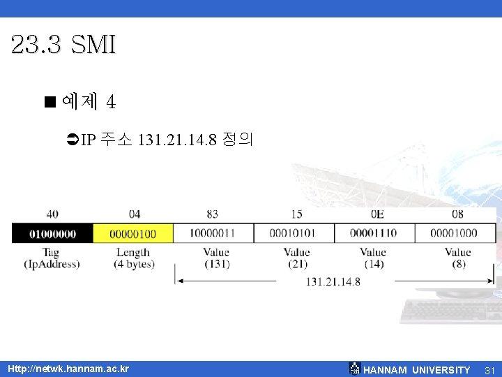 23. 3 SMI <예제 4 ÜIP 주소 131. 21. 14. 8 정의 Http: //netwk.