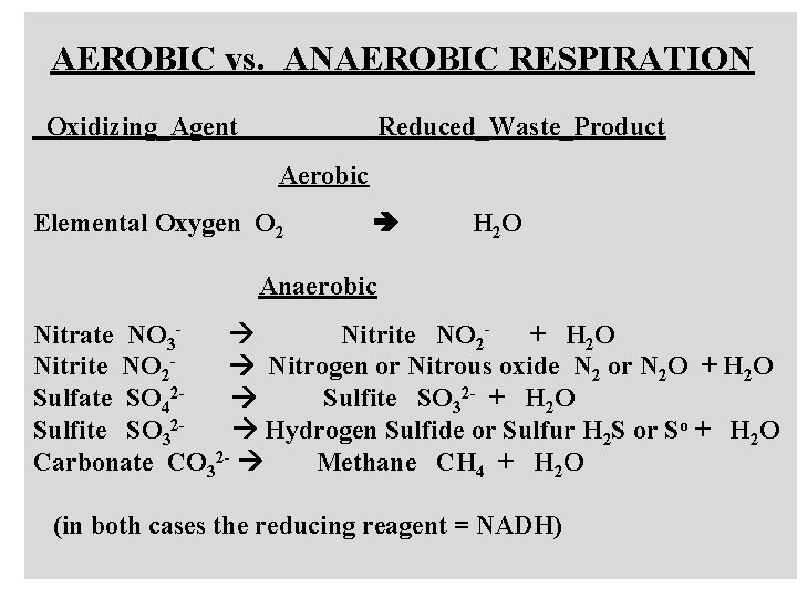 AEROBIC vs. ANAEROBIC RESPIRATION Oxidizing_Agent Reduced_Waste_Product Aerobic Elemental Oxygen O 2 H 2