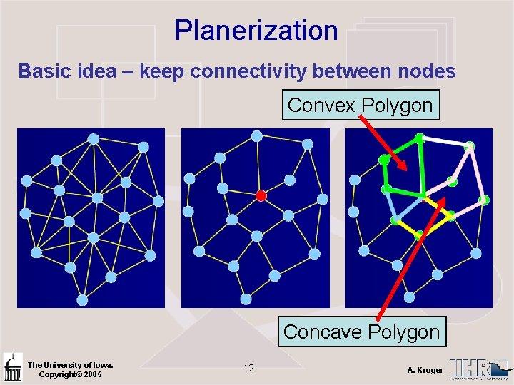 Planerization Basic idea – keep connectivity between nodes Convex Polygon Concave Polygon The University