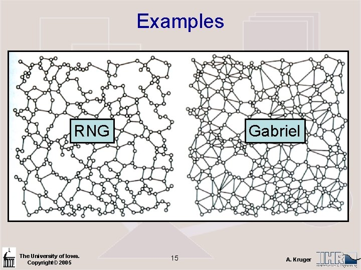 Examples RNG The University of Iowa. Copyright© 2005 Gabriel 15 A. Kruger