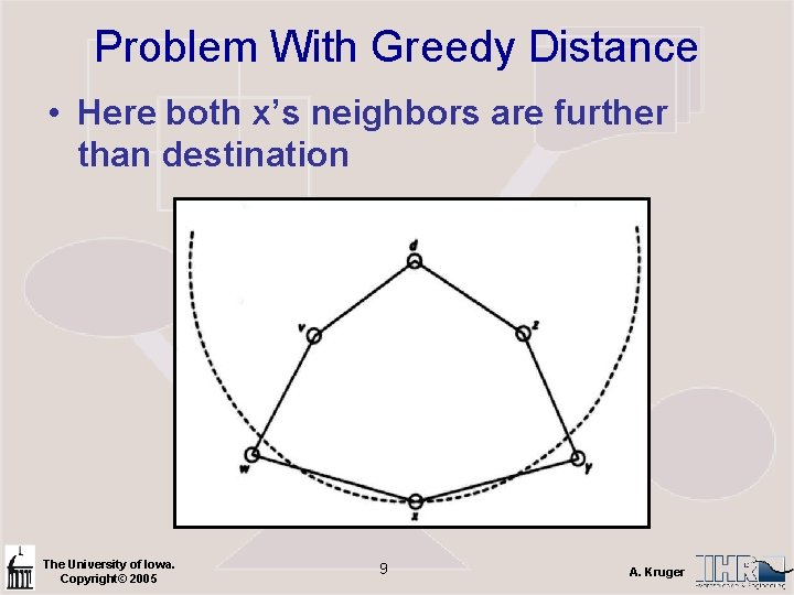 Problem With Greedy Distance • Here both x's neighbors are further than destination The