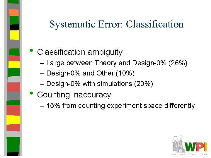 Systematic Error: Classification • Classification ambiguity – Large between Theory and Design-0% (26%) –