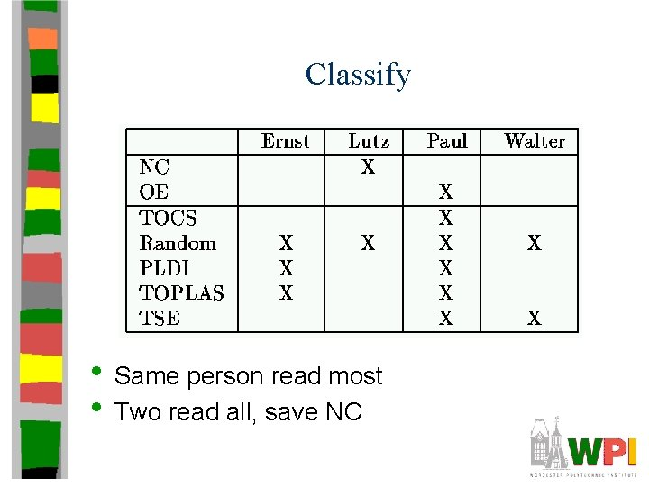 Classify • Same person read most • Two read all, save NC