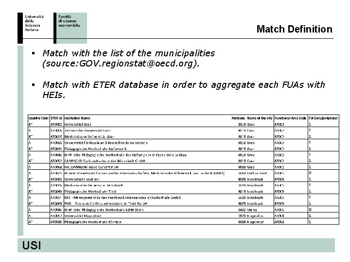 Match Definition § Match with the list of the municipalities (source: GOV. regionstat@oecd. org).